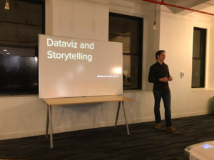 The Data Labs meetup in Wilmington